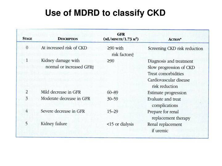 Use of MDRD to classify CKD