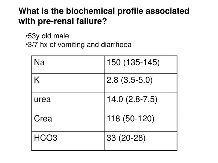 What is the biochemical profile associated