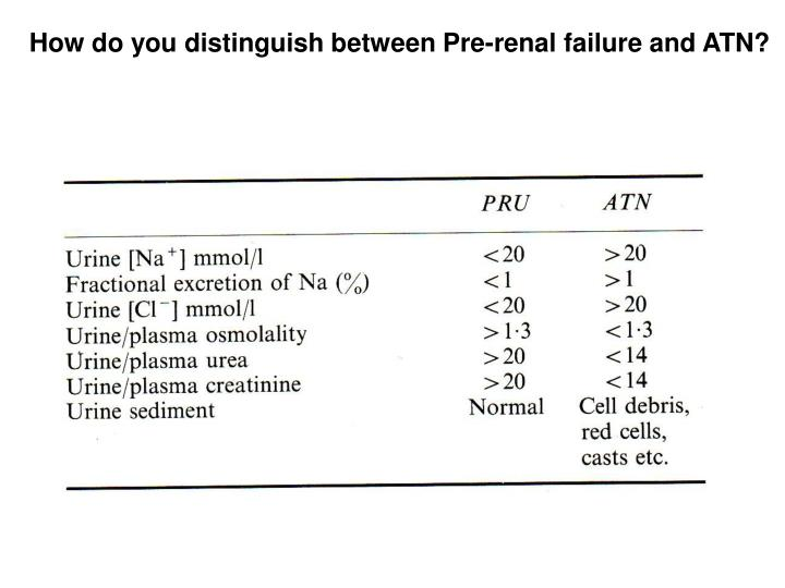 How do you distinguish between Pre-renal failure and ATN?