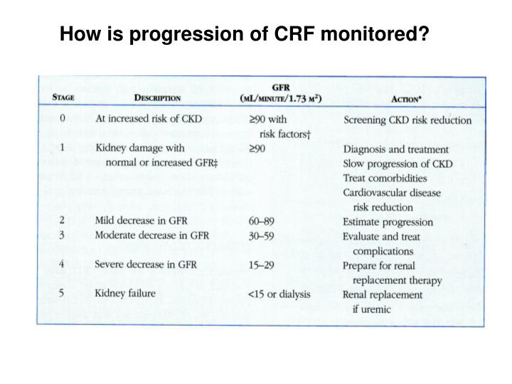 How is progression of CRF monitored?