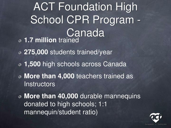 ACT Foundation High School CPR Program - Canada