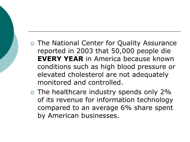 The National Center for Quality Assurance reported in 2003 that 50,000 people die
