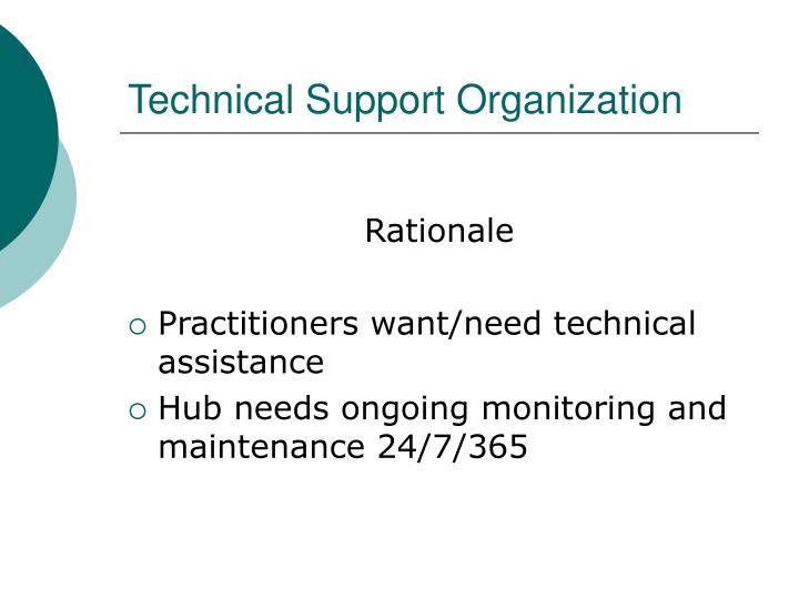 Technical Support Organization
