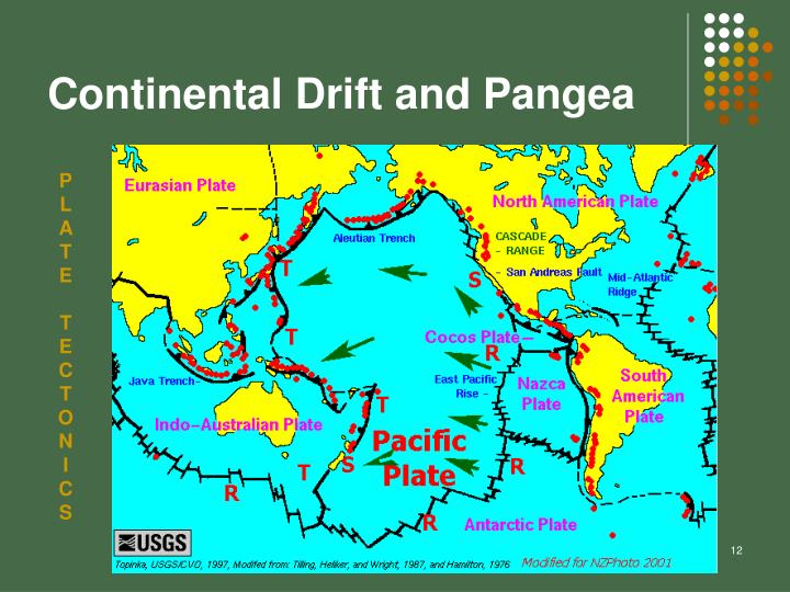 Continental Drift and Pangea