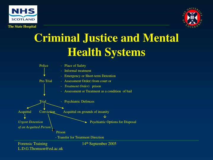 Criminal Justice and Mental Health Systems