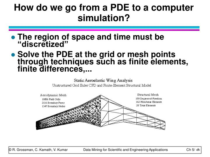 How do we go from a PDE to a computer simulation?