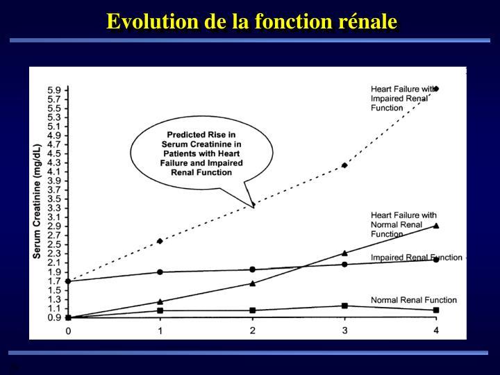 Evolution de la fonction rénale