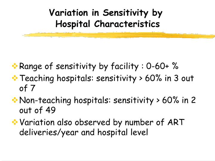 Variation in Sensitivity by