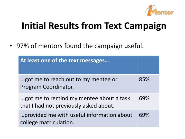 Initial Results from Text Campaign