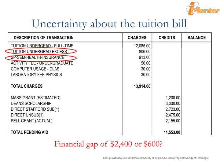 Uncertainty about the tuition bill
