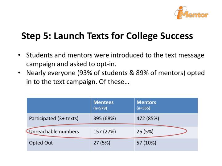 Step 5: Launch Texts for College Success