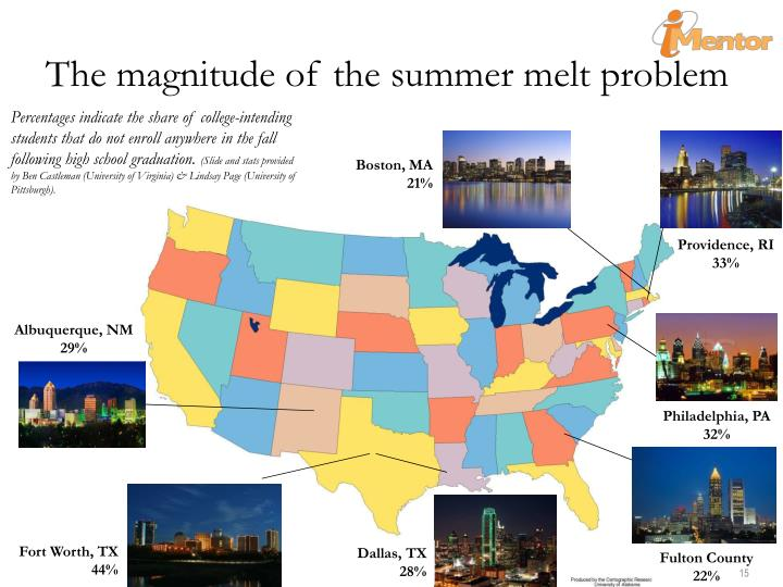 The magnitude of the summer melt problem
