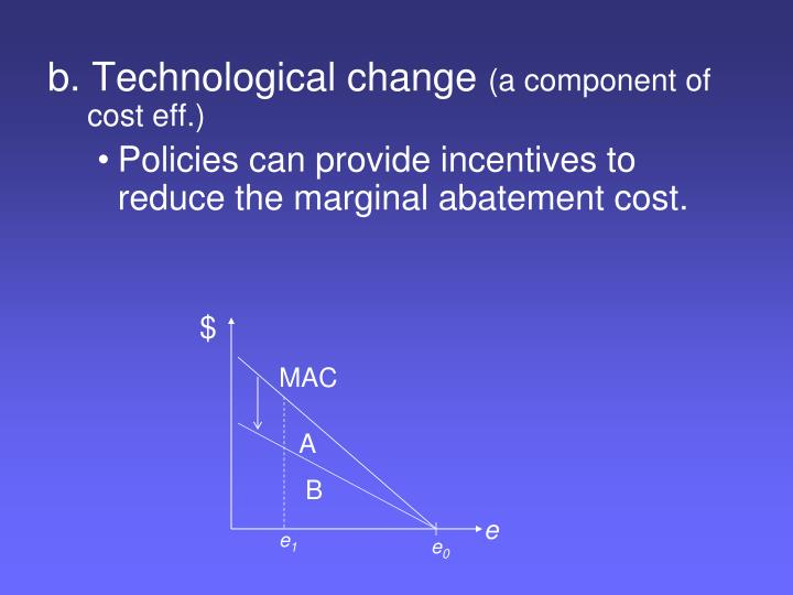 b. Technological change