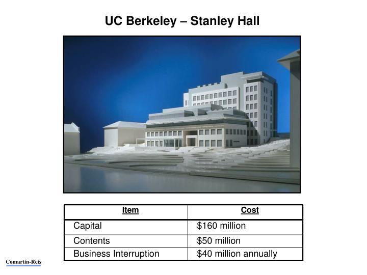 UC Berkeley – Stanley Hall