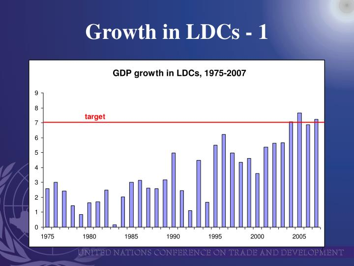 Growth in LDCs - 1