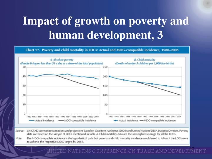 Impact of growth on poverty and human development, 3