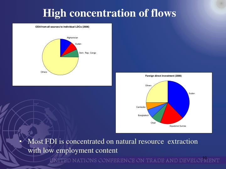 High concentration of flows