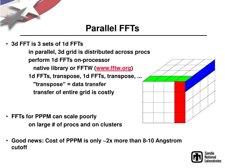Parallel FFTs