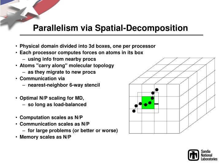 Parallelism via Spatial-Decomposition