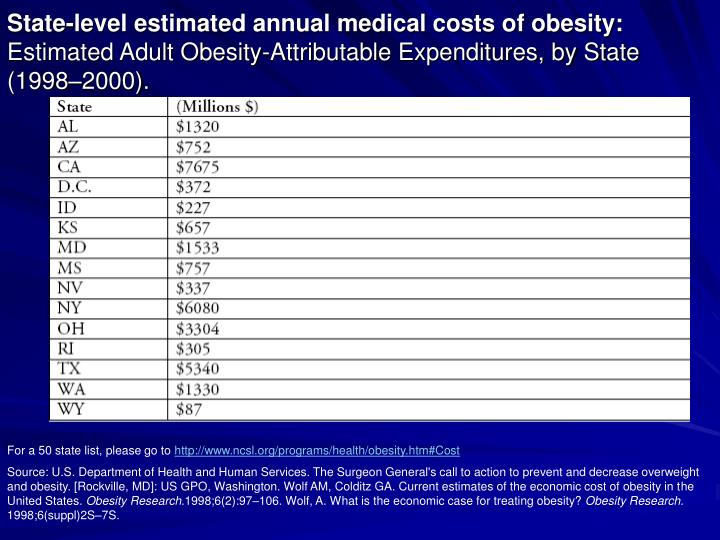 State-level estimated annual medicalcosts of obesity: