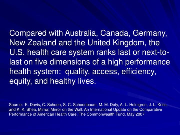Compared with Australia, Canada, Germany, New Zealand and the United Kingdom, the U.S. health care system ranks last or next-to-last on five dimensions of a high performance health system:  quality, access, efficiency, equity, and healthy lives.