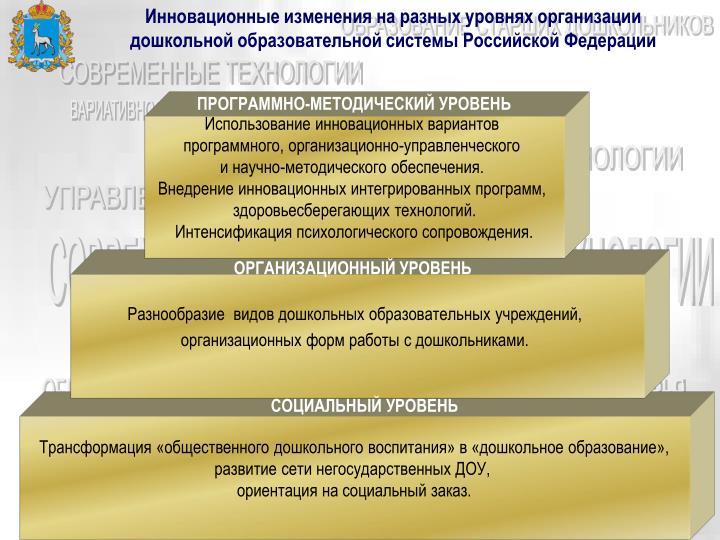 Инновационные изменения на разных уровнях организации