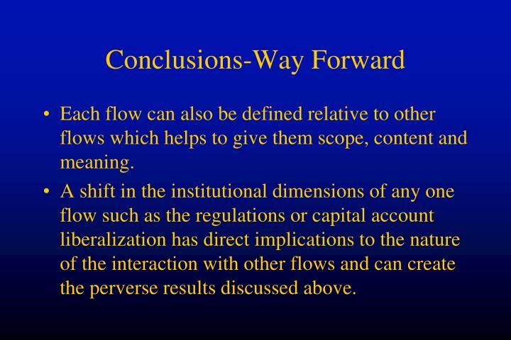 Conclusions-Way Forward