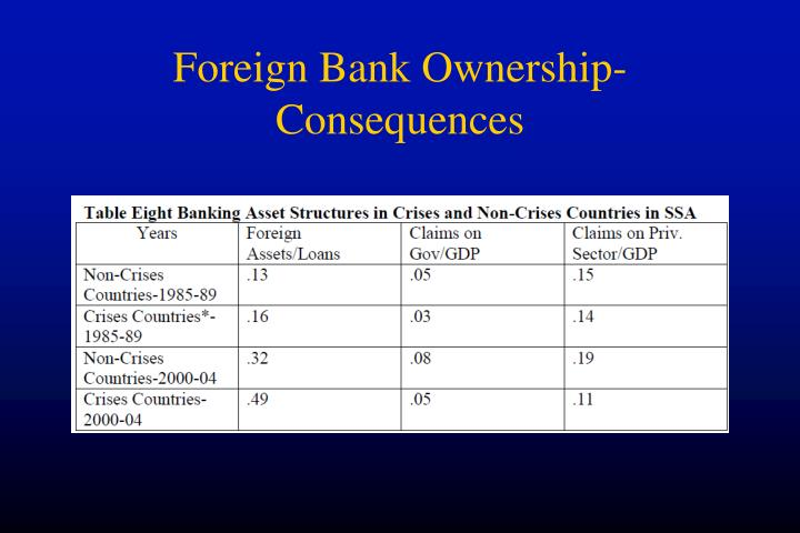 Foreign Bank Ownership-Consequences