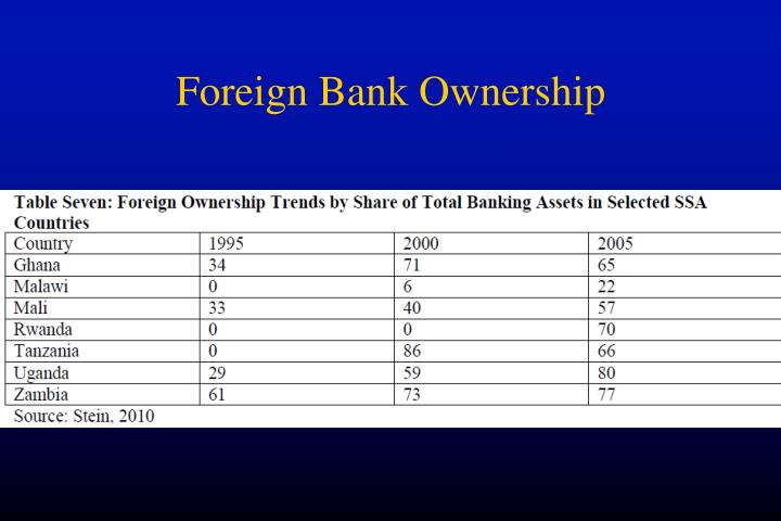 Foreign Bank Ownership