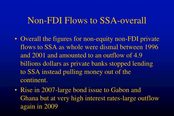 Non-FDI Flows to SSA-overall