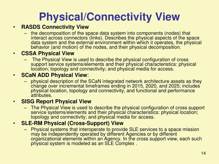 Physical/Connectivity View
