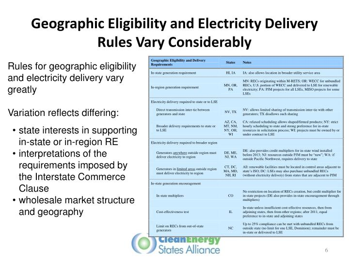 Geographic Eligibility and Electricity Delivery Rules Vary Considerably
