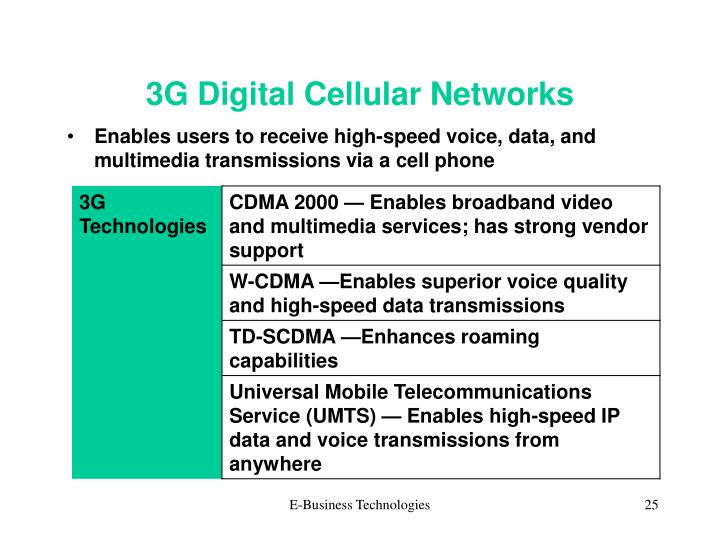 3G Digital Cellular Networks