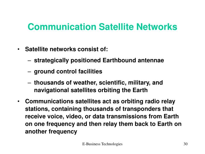 Communication Satellite Networks