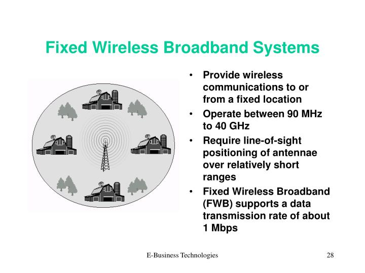 Fixed Wireless Broadband Systems