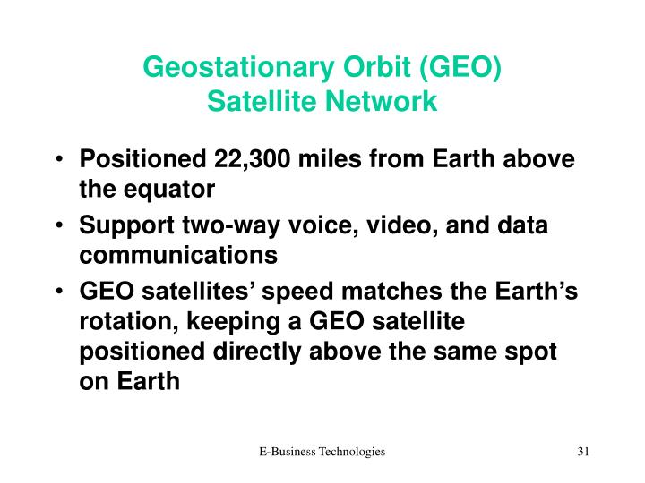 Geostationary Orbit (GEO)