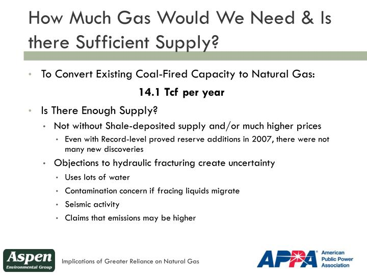 How Much Gas Would We Need & Is there Sufficient Supply?