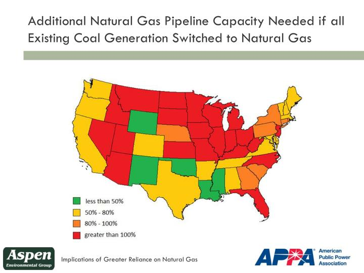 Additional Natural Gas Pipeline Capacity Needed if all Existing Coal Generation Switched to