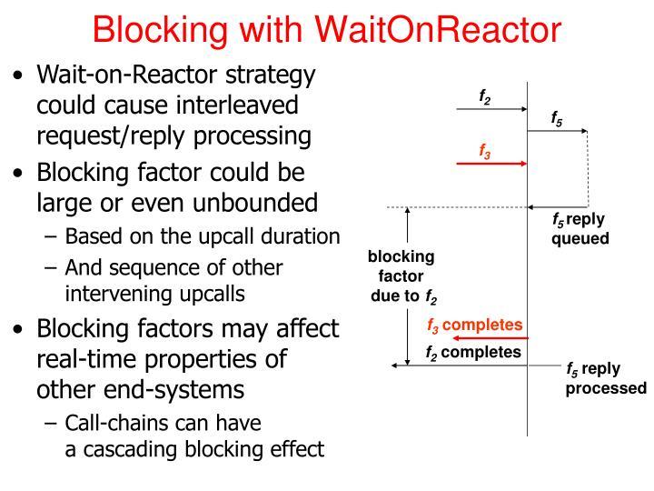 Blocking with WaitOnReactor