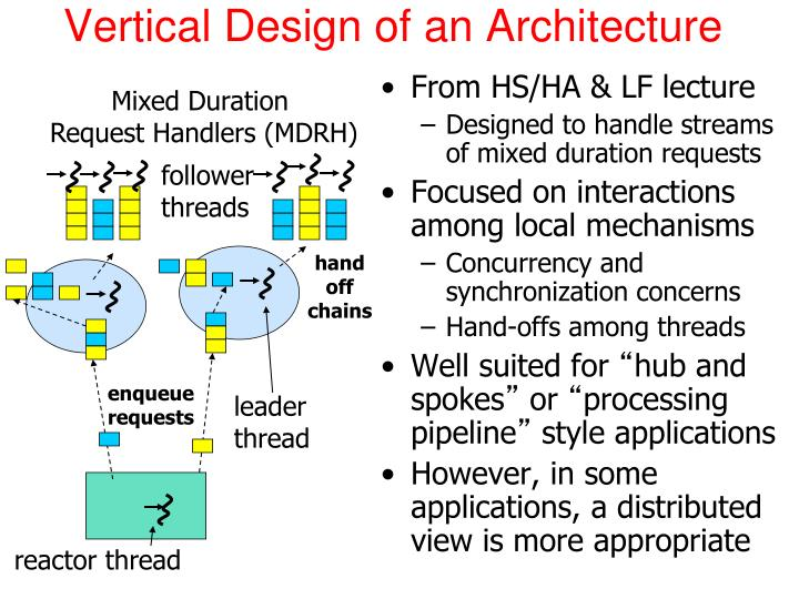 Vertical Design of an Architecture