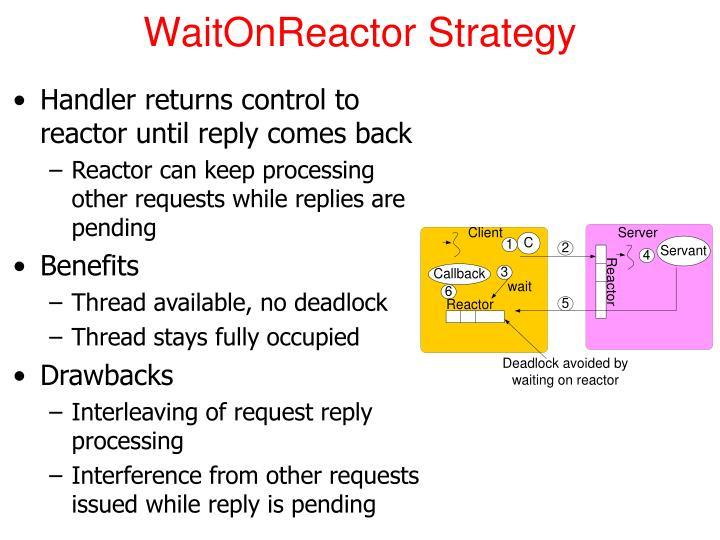 WaitOnReactor Strategy