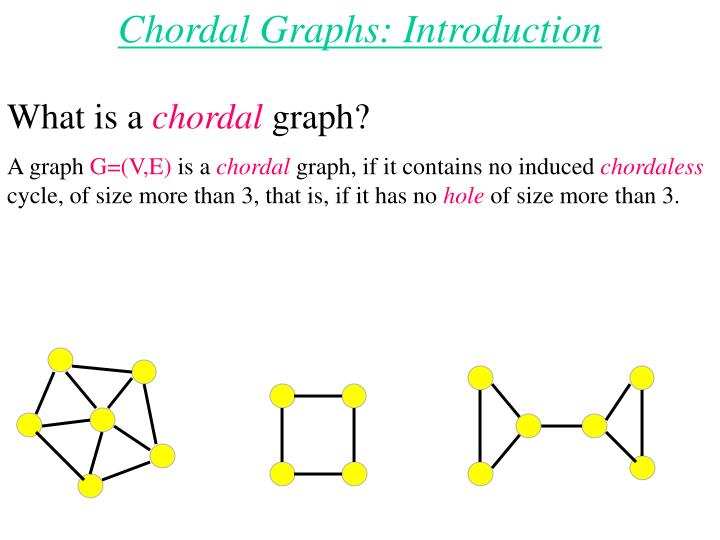 Chordal Graphs: Introduction