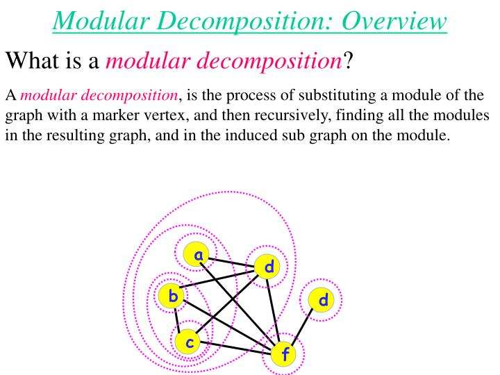 Modular Decomposition: Overview