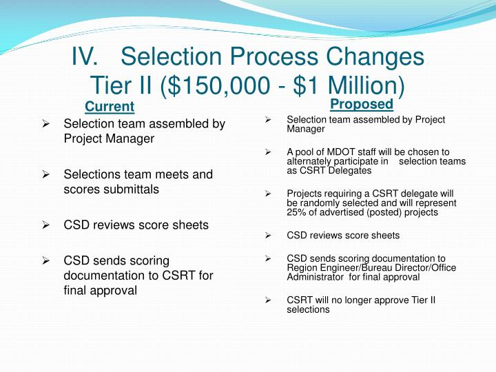 IV.	Selection Process Changes