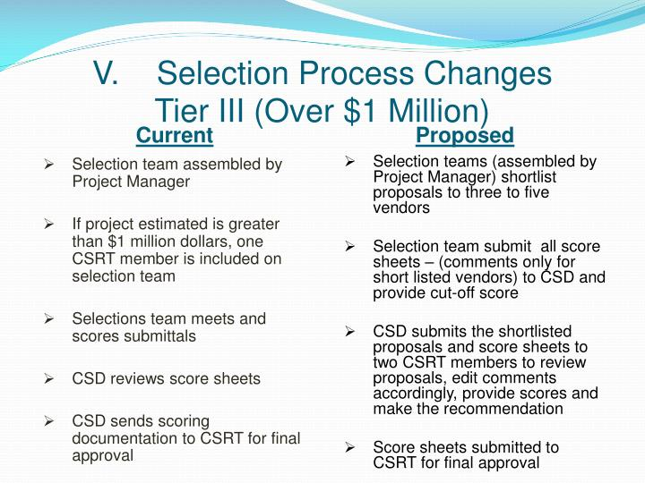 V.	Selection Process Changes