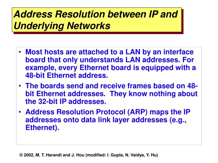 Address Resolution between IP and