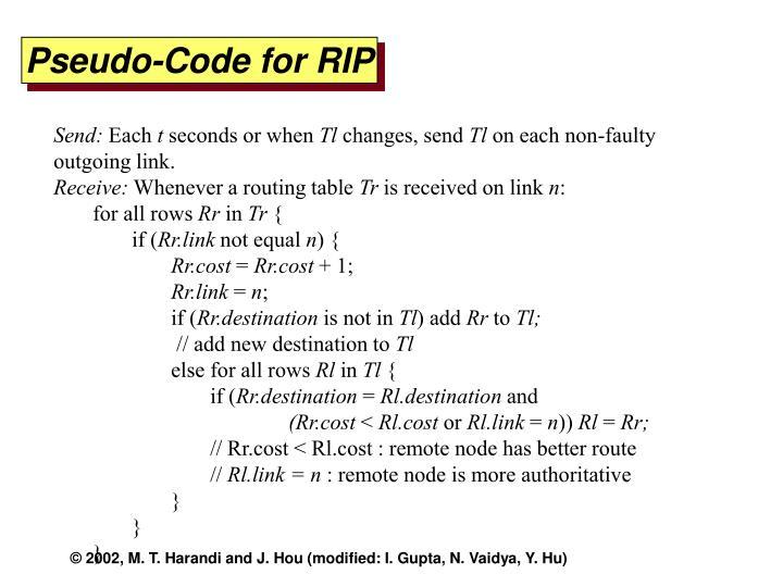 Pseudo-Code for RIP