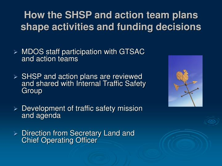 How the shsp and action team plans shape activities and funding decisions