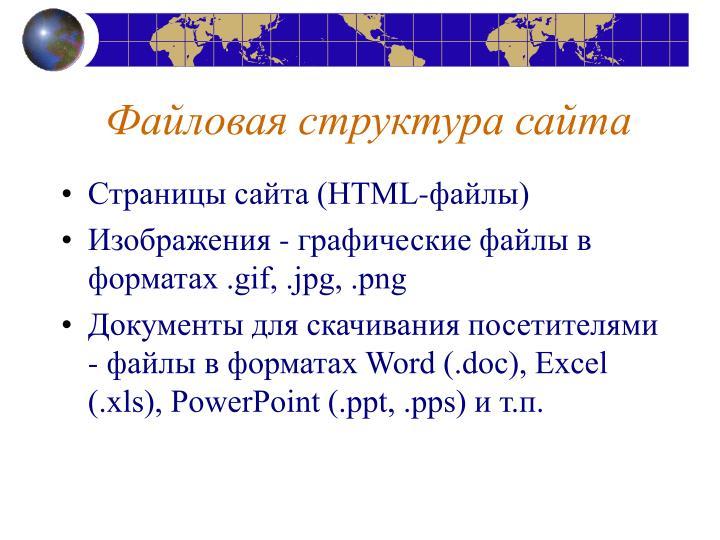 Файловая структура сайта