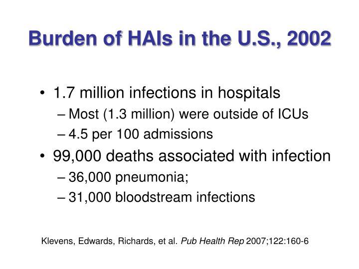 Burden of HAIs in the U.S., 2002